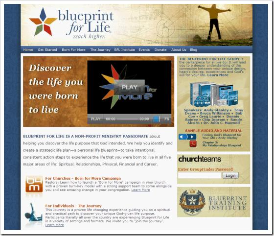 Blueprint for SunBlogNuke Showcase Gallery